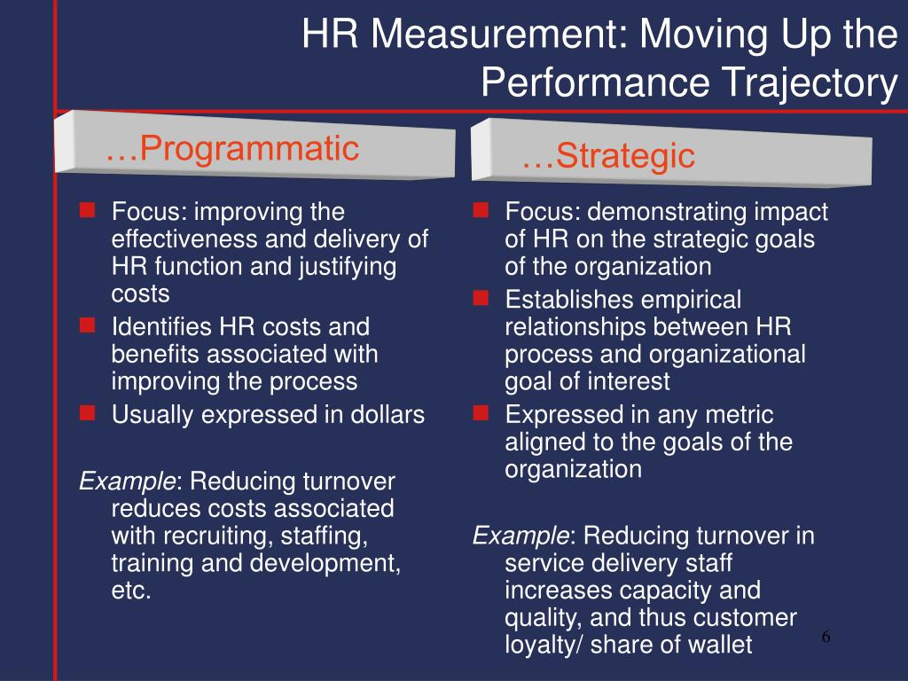 Focus: improving the effectiveness and delivery of HR function and justifying costs