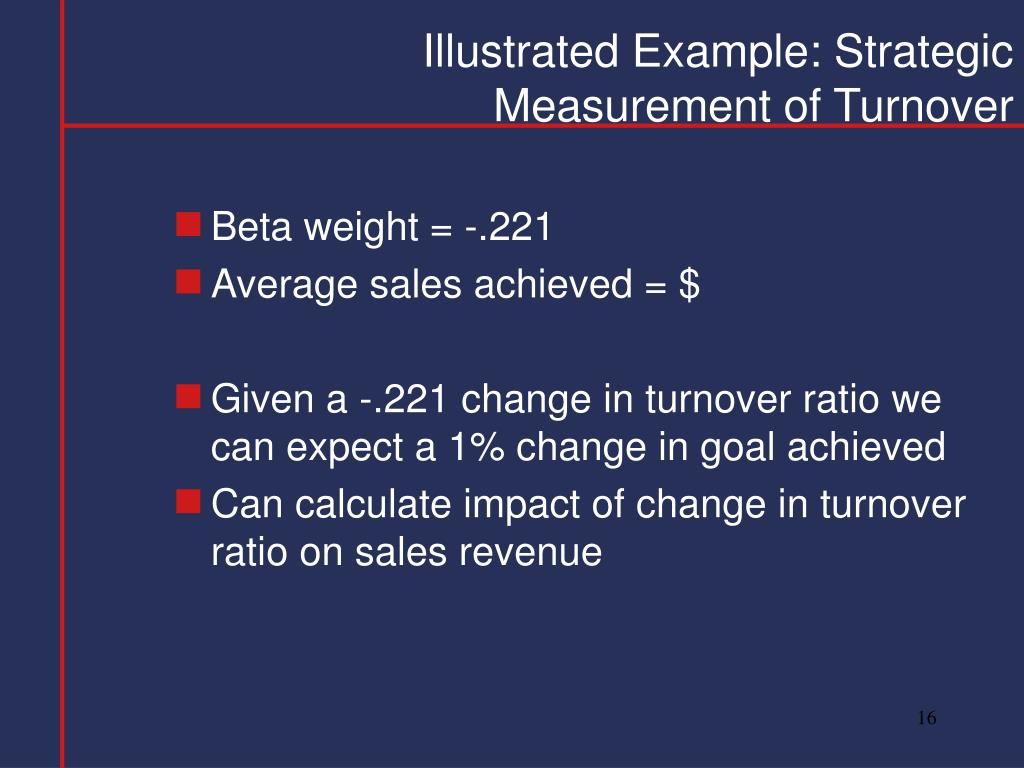 Illustrated Example: Strategic  Measurement of Turnover