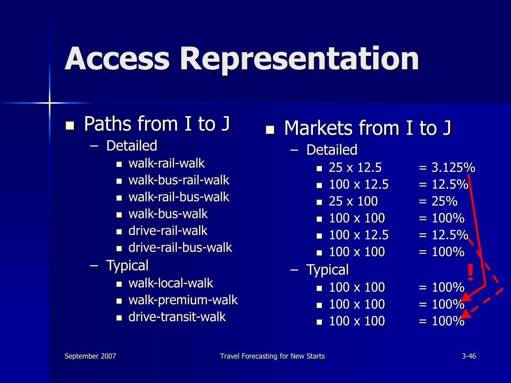 Access Representation