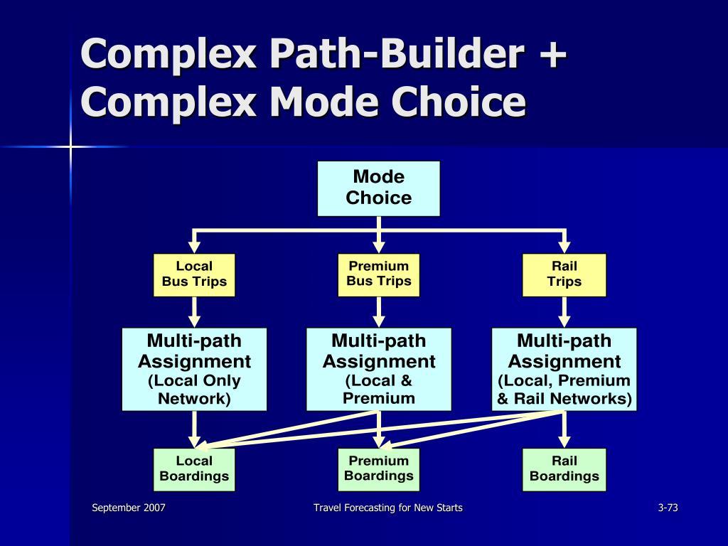 Complex Path-Builder +