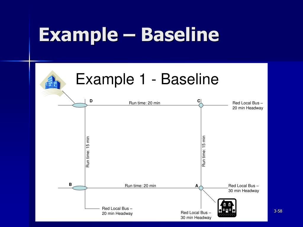 Example – Baseline
