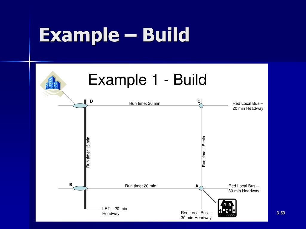 Example – Build