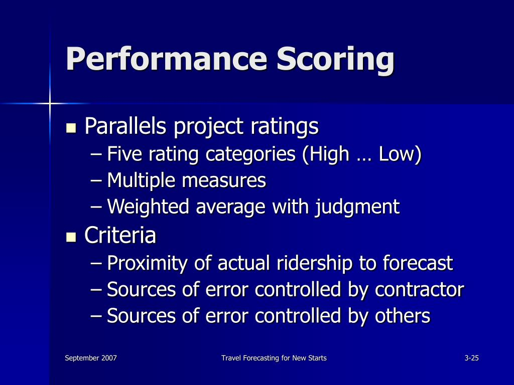 Performance Scoring