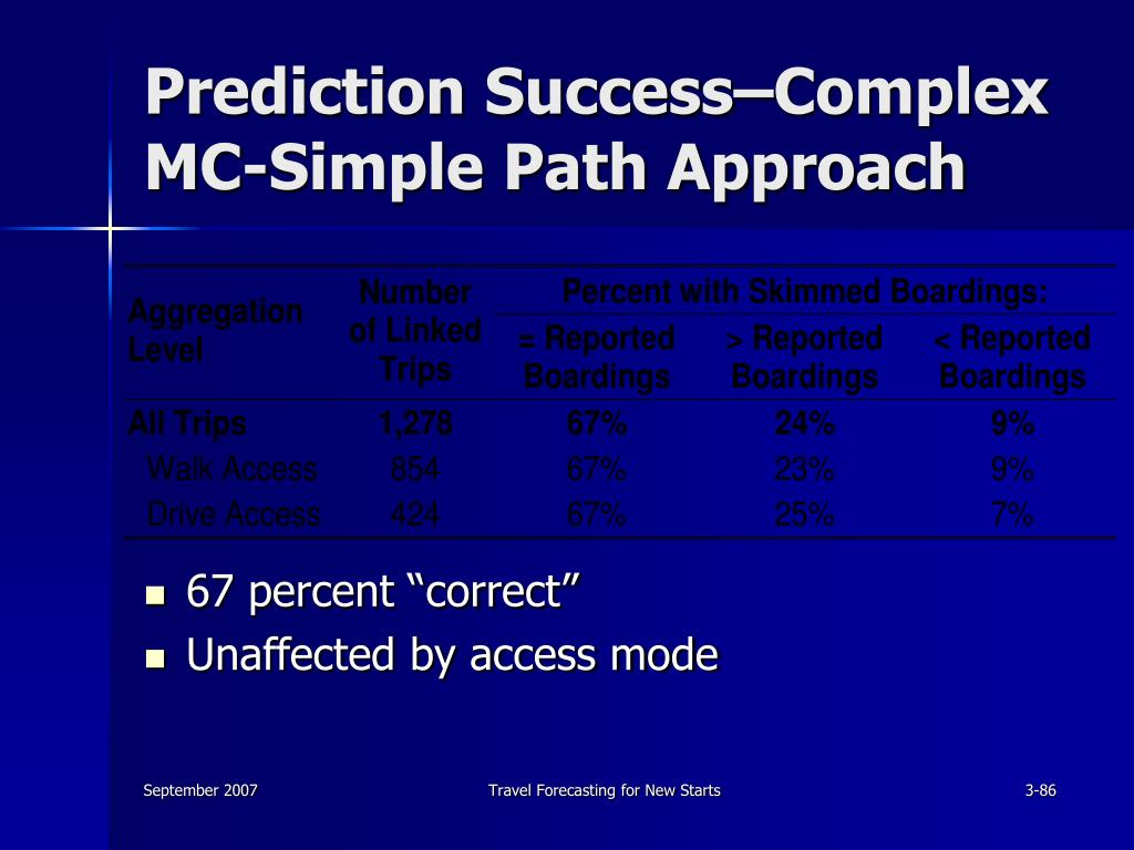 Prediction Success–Complex MC-Simple Path Approach