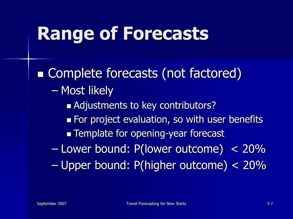Range of Forecasts
