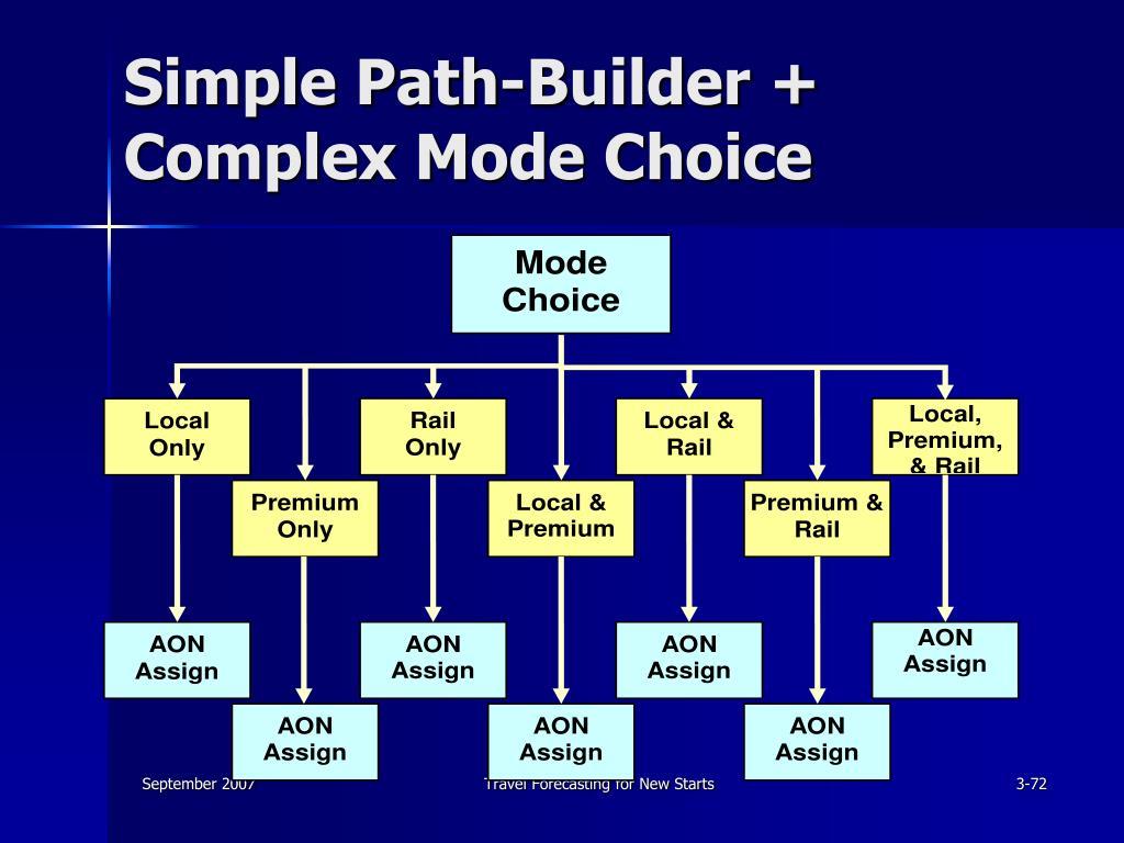 Simple Path-Builder +