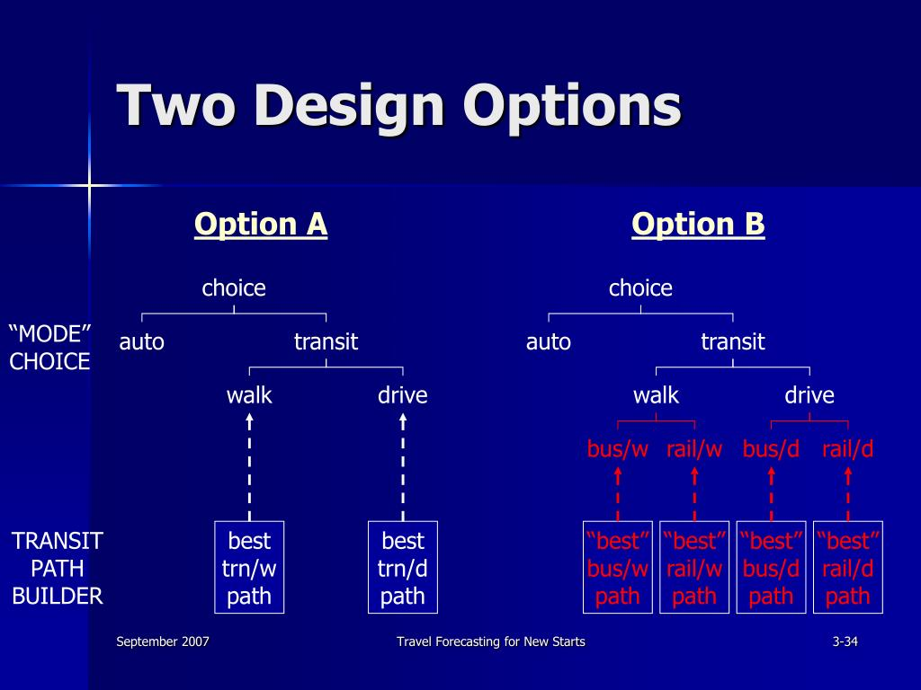 Two Design Options