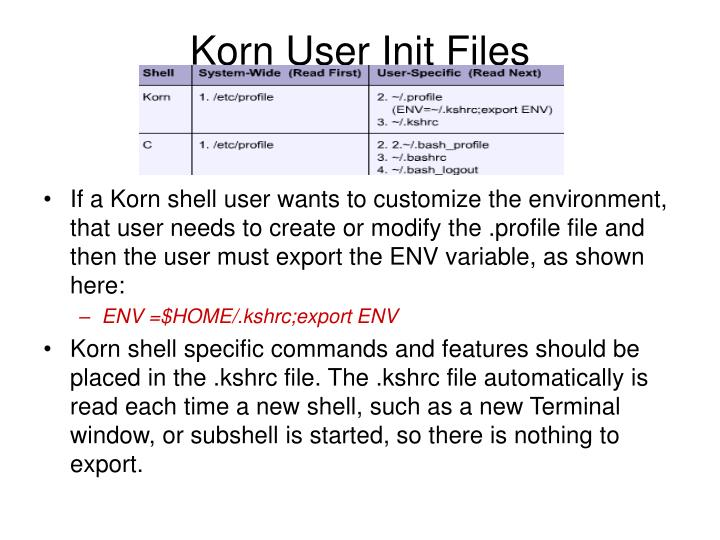 Korn User Init Files