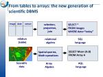 from tables to arrays the new generation of scientific dbms