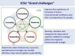 icsu grand challenges
