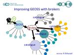 improving geoss with brokers