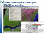 spring still strong after all these years 170 000 downloads