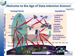 welcome to the age of data intensive science