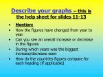 describe your graphs this is the help sheet for slides 11 13