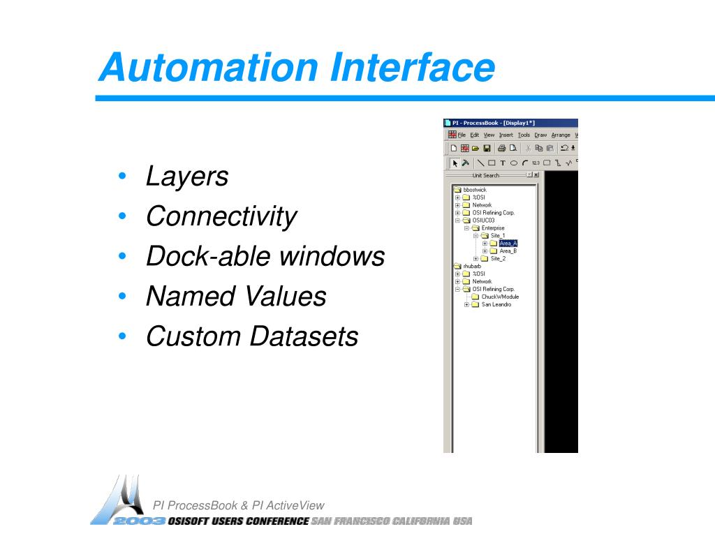 Automation Interface