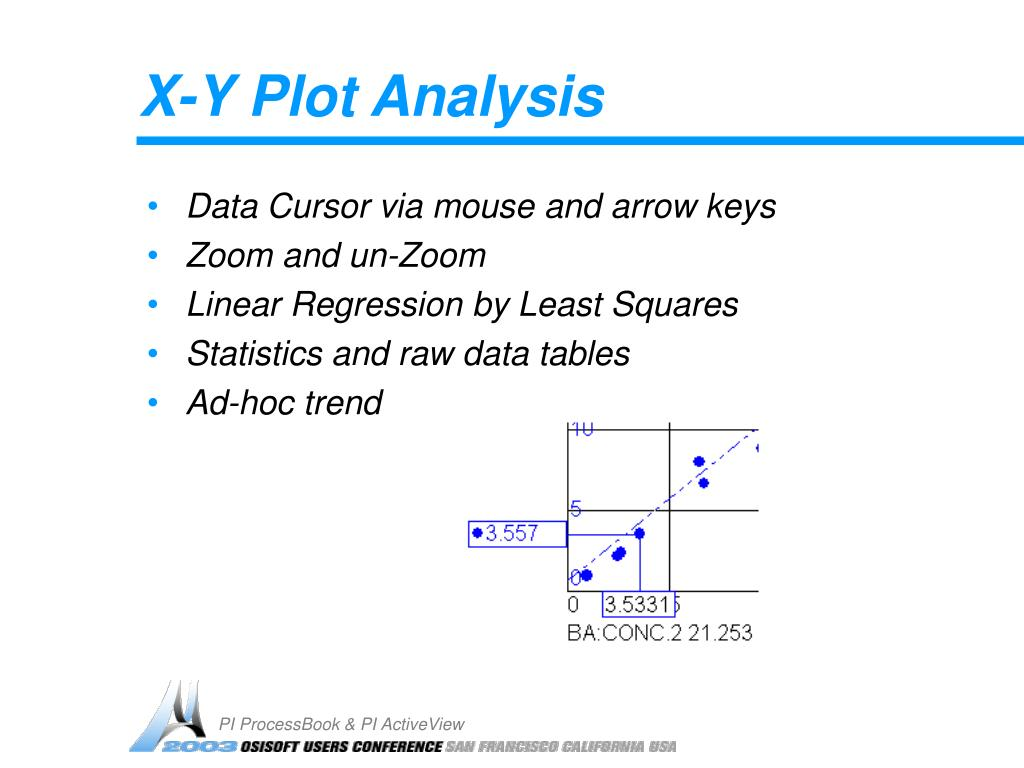 X-Y Plot Analysis