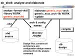 dc shell analyze and elaborate