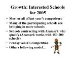 growth interested schools for 2005