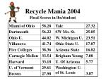 recycle mania 2004 final scores in lbs student