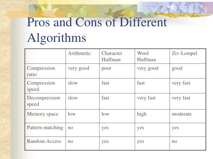 Pros and cons of different algorithms