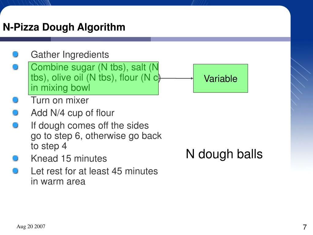 N-Pizza Dough Algorithm