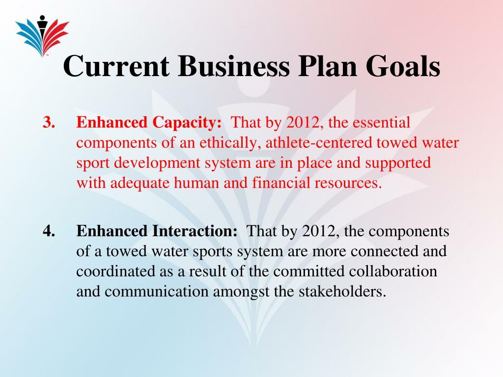 Current Business Plan Goals