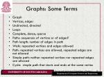 graphs some terms