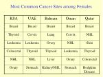 most common cancer sites among females32