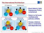 the international architecture