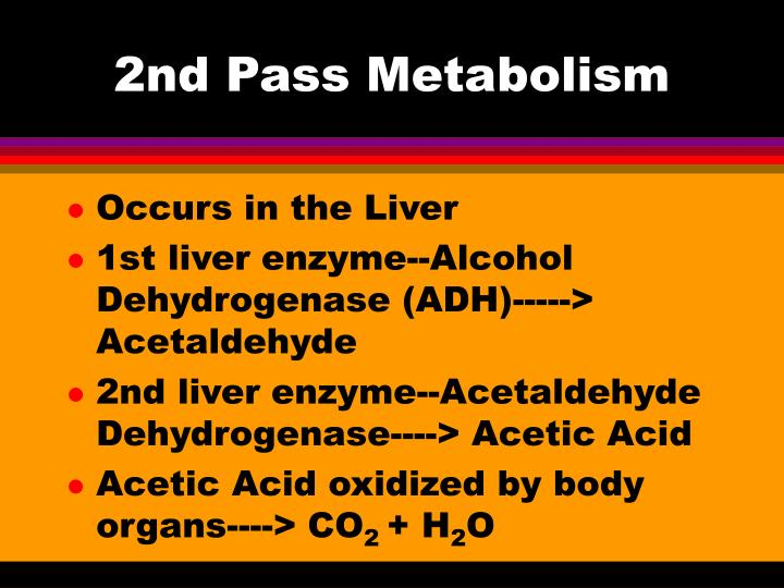 2nd Pass Metabolism