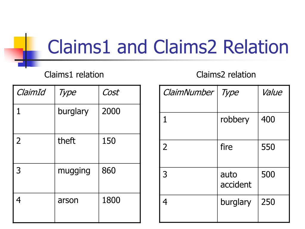 Claims1 and Claims2 Relation