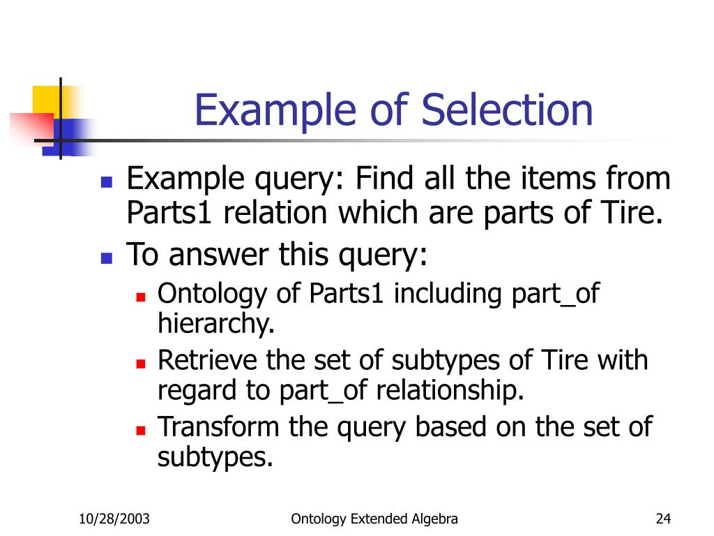 Example of Selection