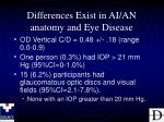 differences exist in ai an anatomy and eye disease