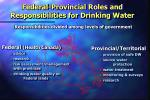federal provincial roles and responsibilities for drinking water