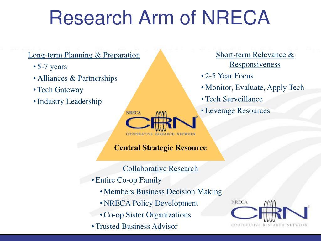 Research Arm of NRECA