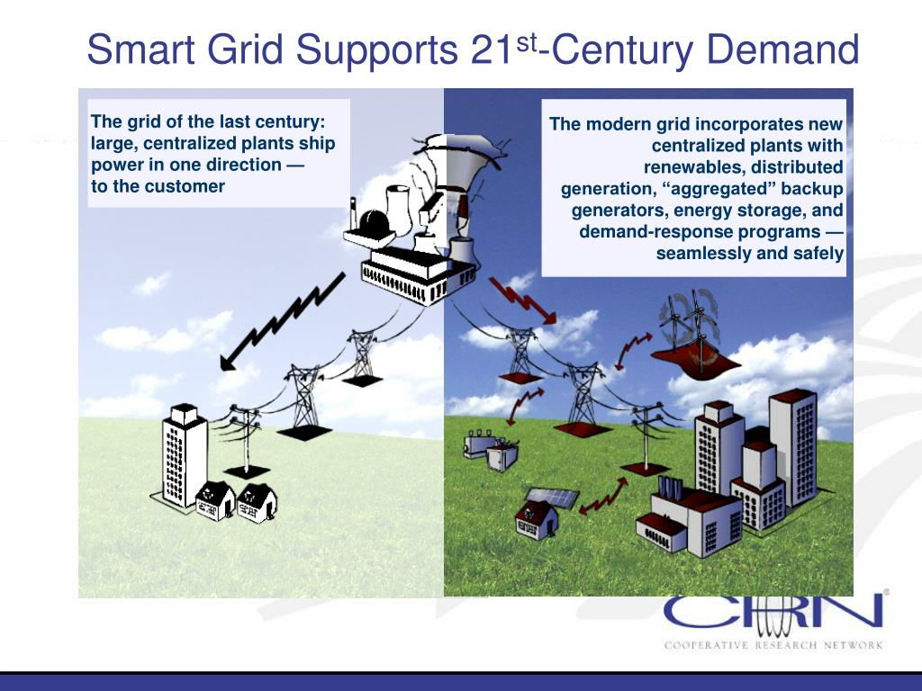 Smart Grid Supports 21