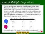 law of multiple proportions17