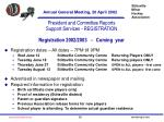 president and committee reports support services registration registration 2002 2003 coming year