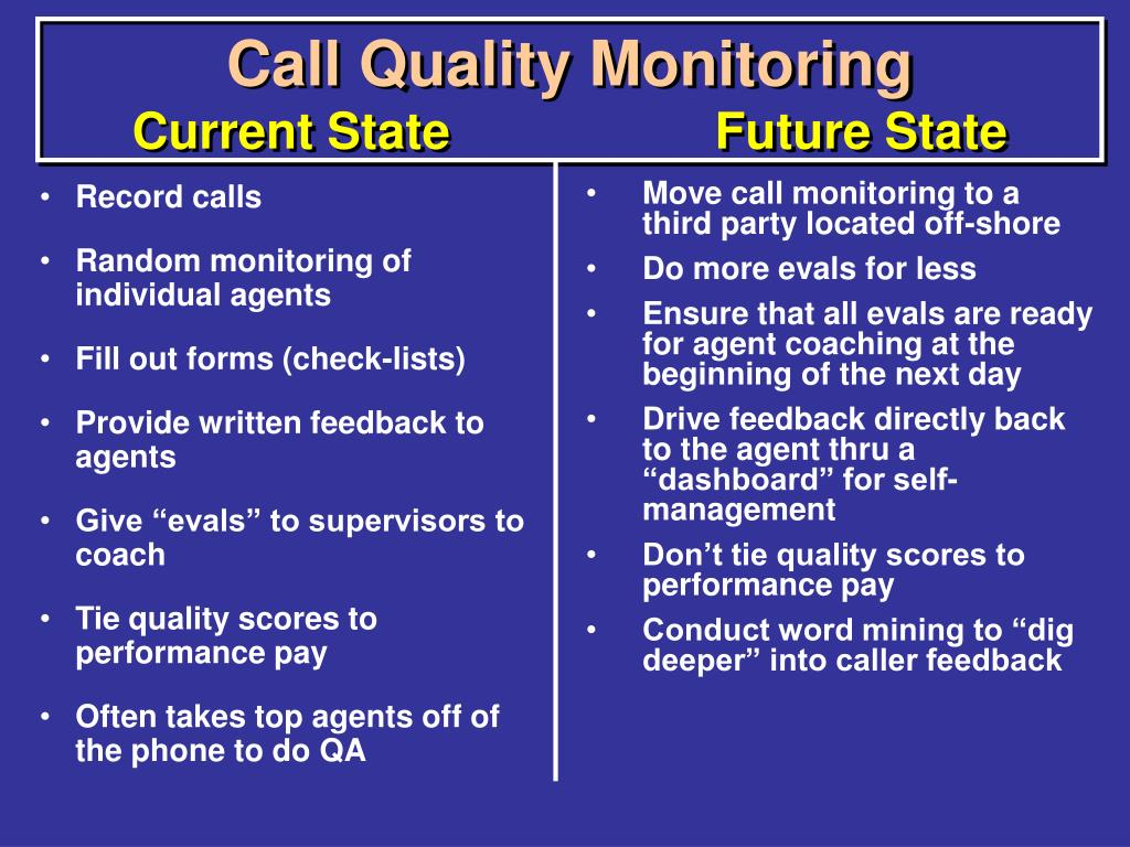 Call Quality Monitoring