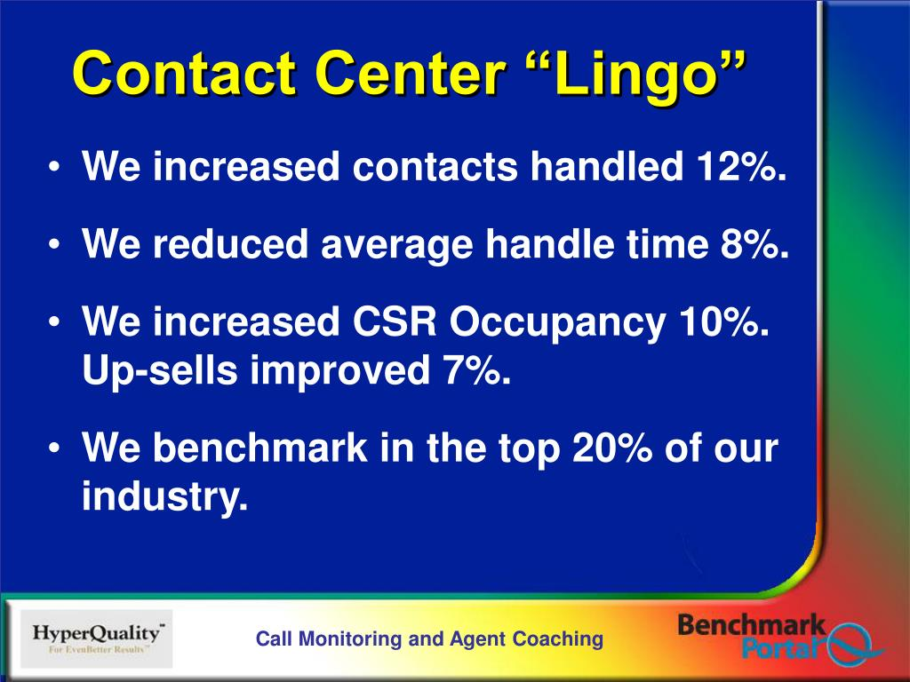 We increased contacts handled 12%.