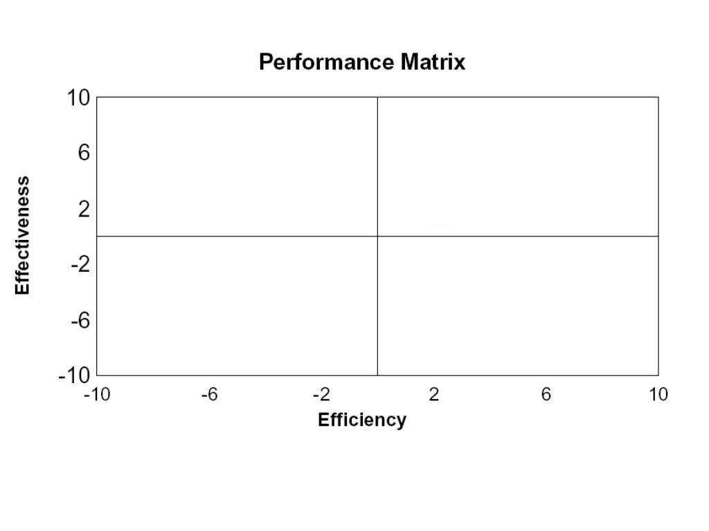 "Metrics related to ""Quantity"" of calls handled"