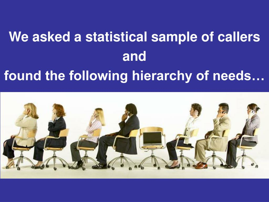 We asked a statistical sample of callers