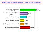 what kind of training does a new coach receive