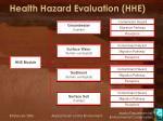 health hazard evaluation hhe