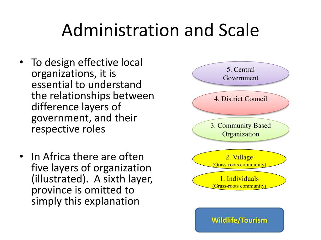 Administration and Scale