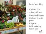 sustainability98