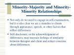 minority majority and minority minority relationships