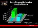 lock request latencies local remote