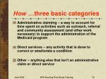 how three basic categories