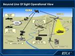 beyond line of sight operational view